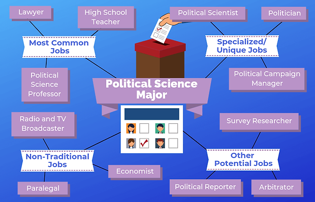 Political-Science-Major-Featured-Image.p