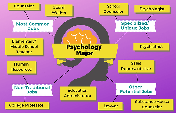 Psychology-Featured-Image.png