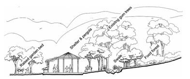 Koala Park CG sketch