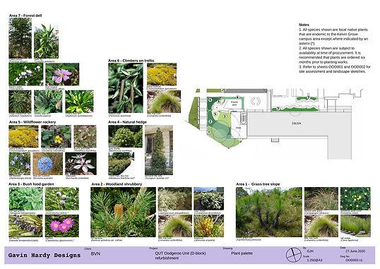 OOD003_Plant_Palette_v1.jpg