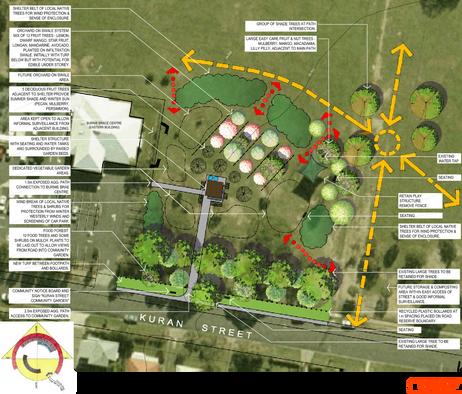 Burnie Brae Community Garden concept