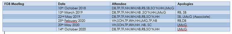 Screenshot 2020-12-07 at 20.22.14.png