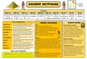 Egyptians.PNG