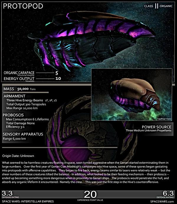 Hive Protopod Stats