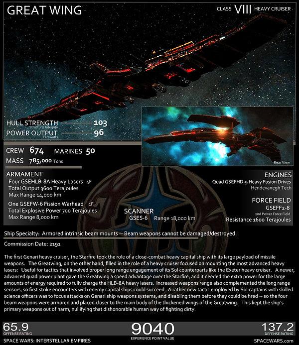Genari Great Wing Stats