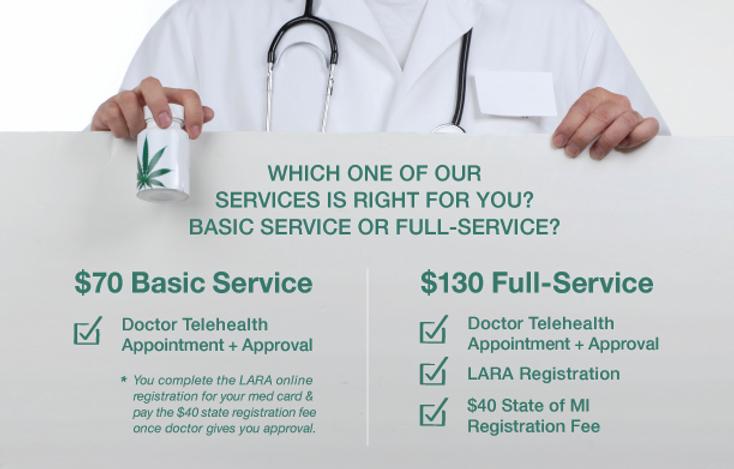 michigan medical marijuana doctors