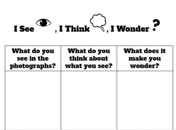 think see wonder.JPG