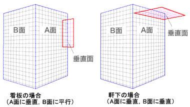 area-suicyoku.jpg