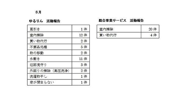 %E5%A0%B1%E5%91%8A_edited.jpg