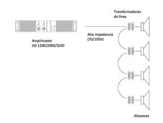 Lineas de 100V o Alta Impedancia