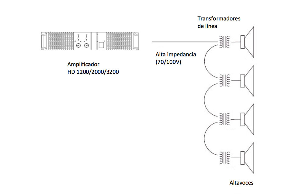 Circuito amplificador de línea conectado a parlantes con transformador.