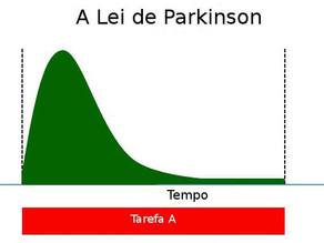 A Lei de Parkinson