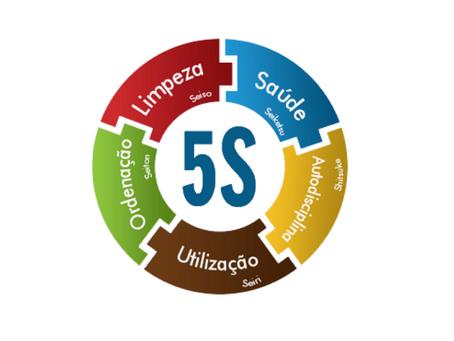 Como a metodologia 5S pode ajudar sua empresa