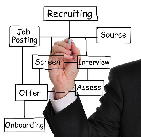 Saisy Recruitment Process.jpg