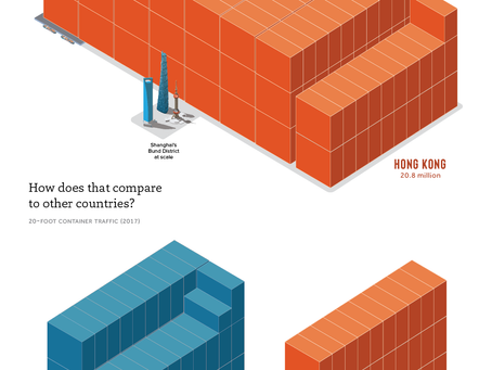 Visualizing Global Shipping Container Traffic - A New Paradigm