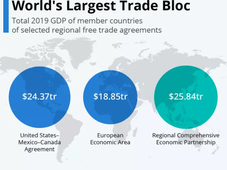 An expert explains: What is RCEP, the world's biggest trade deal?