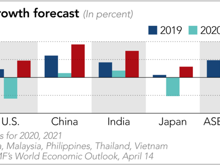 IMF - Emerging Asia To Retain Positive Growth in 2020