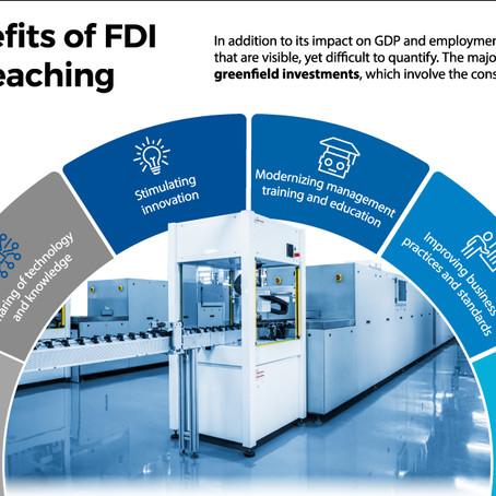 Reviving FDI's transformative power