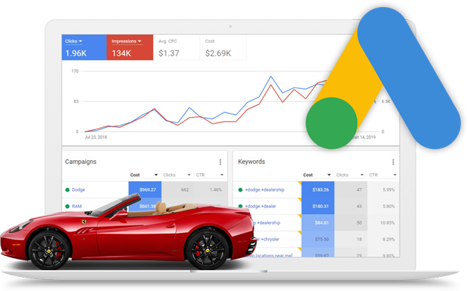 google ads for car dealerships