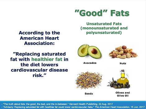 Good Fats.png