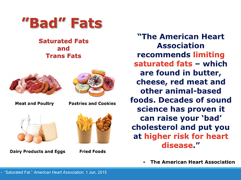 bad fats.png