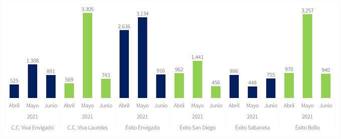 Ecobot Medellín - jun 2021 - P2.jpg