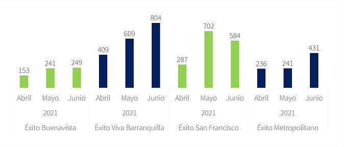 Ecobot Barranquilla - jun 2021 - P2.jpg