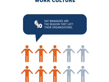 Toxic Workplace Cultures