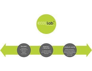 ecolab services.jpg