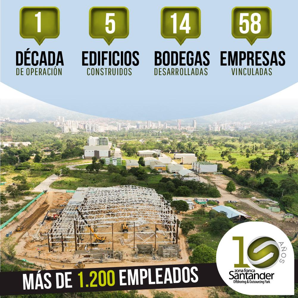 REDES-10AÑOS-03.jpg