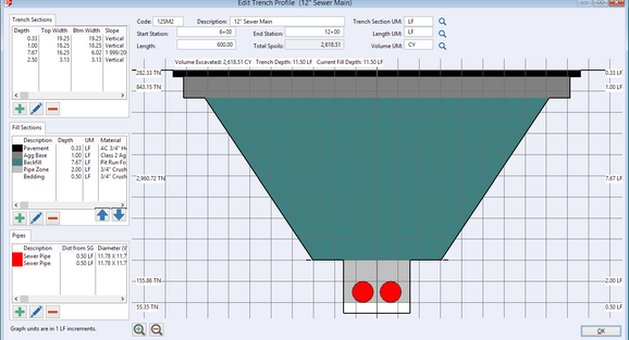 Trench Profiles will calculate backfill and pipe/conduit quantities in a matter of minutes; Furthermore, the profiles can be easily copied, edited, and/or adjusted as needed, instantly updating the material quantities in the bid items!