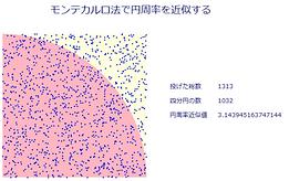 クリエイティブコース_確率とモンテカルロ法