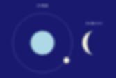 月の満ち欠け3.png