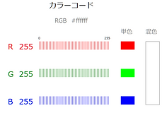 クリエイティブコース_色の三原色