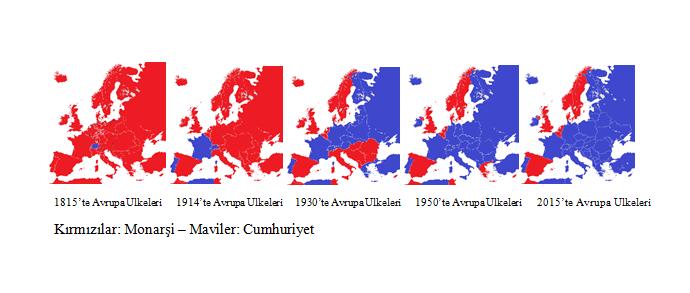 Avrupa ülkelerinde 1815'ten 2015'e Cumhuriyetlerin artışını gösteren haritalar.