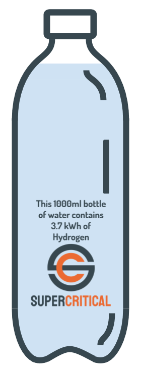 1 Litre of water contains 3.7kWh of Energy in the Hydrogen is holds