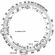 regolo parziale 8 calcolo OTU 14 -16.png