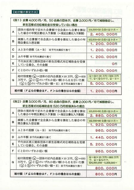 20201001_商工関係団体補助金2.jpg