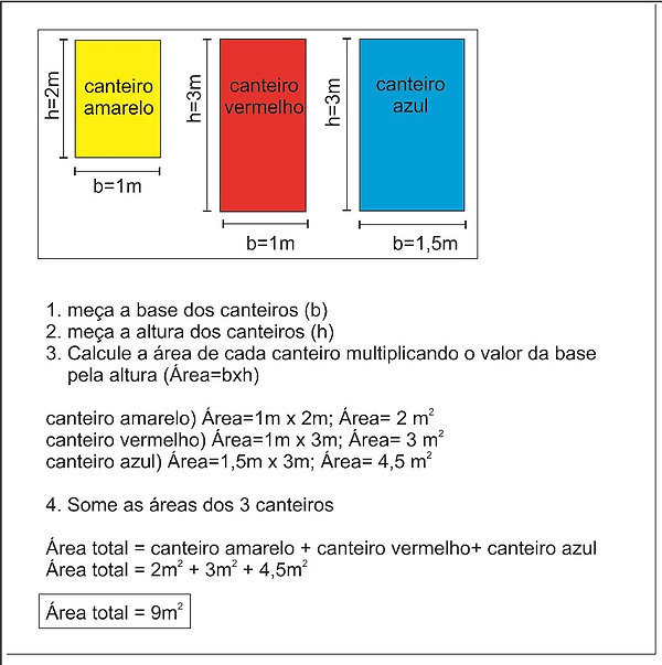 AREA CANTEIROS.jpg