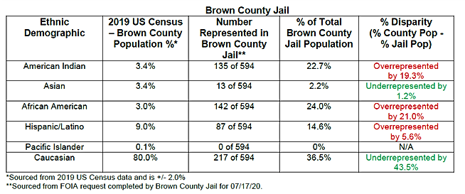 Brown County Table.png