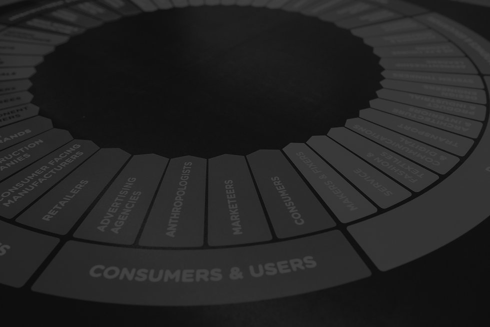 consumer-lifecycle-elements