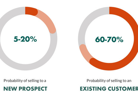 What is Customer Lifecycle marketing and why you should take notice in 2021