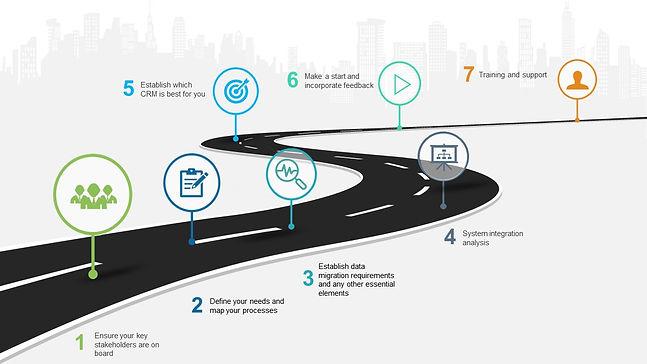 Roadmap Free PowerPoint Slide Wd.jpg