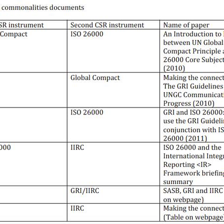 L'harmonisation des indicateurs et des standards: revue des processus depuis 2010