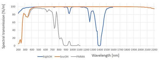 fiber_single_transmission.JPG