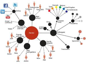 Networking - Uma Alavanca Para o Sucesso nos Negócios e Carreiras