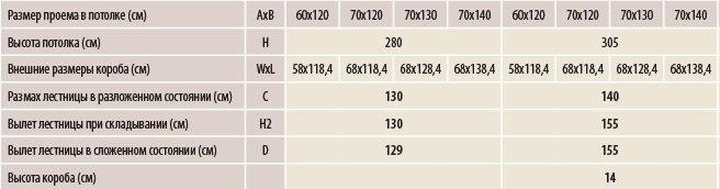 LDK-tablica-new.jpg