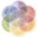 fruitful logo.png