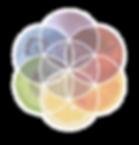 Fruitful Logo - Compact.png