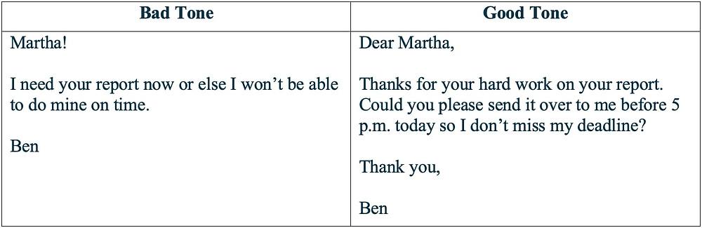 email writing skills